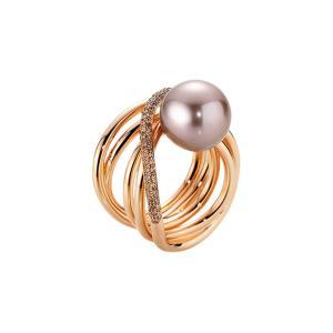 Gellner - Metropolitan Ring