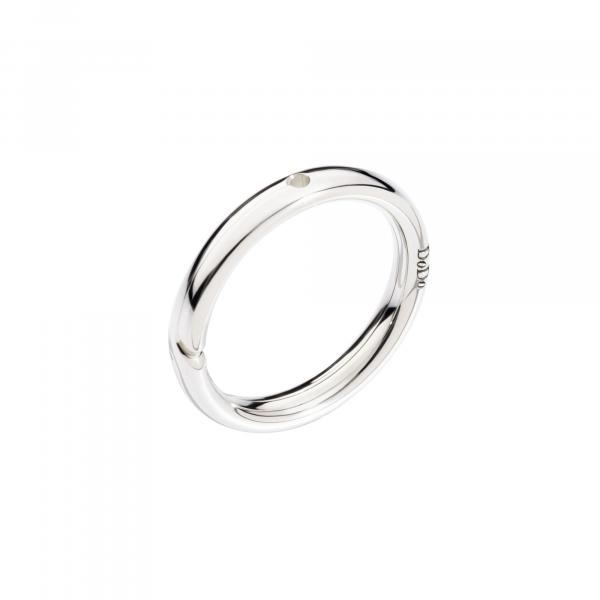 Ring Essentials (3)